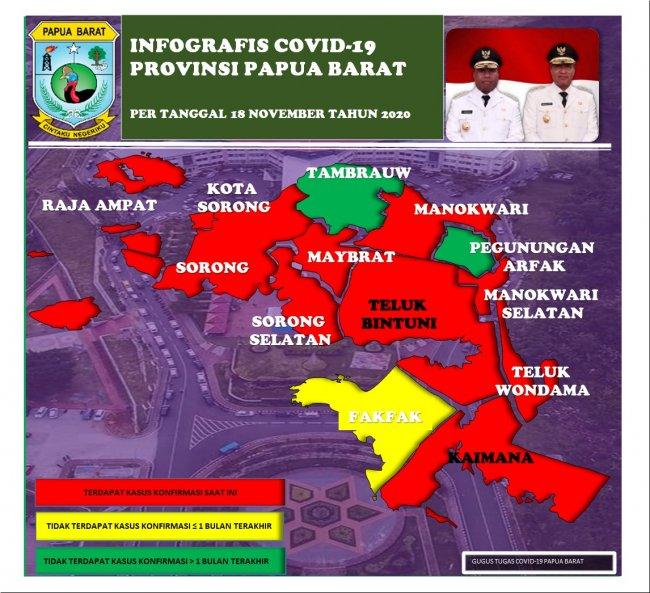 Tambahan Positif Covid-19 di Papua Barat 75 orang, Manokwari Tercatat 30 Orang*