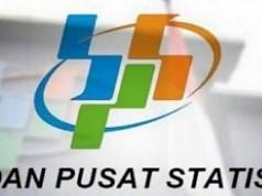 PDRB Papua Meningkat di Triwulan III  2019