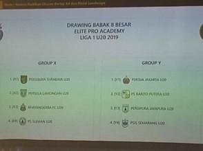 Hasil Drawing Grup Babak 8 Besar Liga 1 U-20, Persipura di Grup Berat